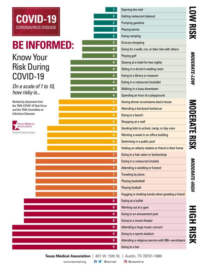 309193+Risk+Assessment+Chart+V2_FINAL